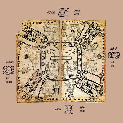 Resultado de imagen de codice de los puntos cardinales prehispanicos