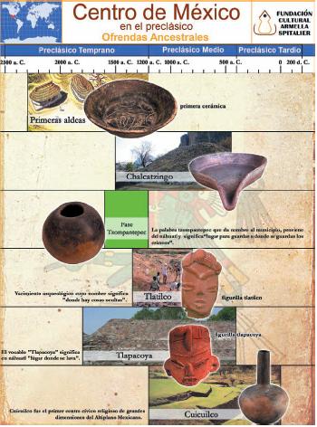 Ofrendas Ancestrales en el corazon de Mesoamerica pdf
