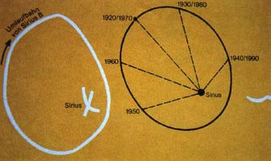 Sirio_orbita dogon3