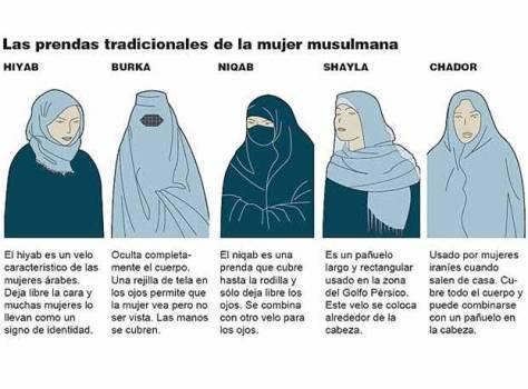 Burka y otras vestimentas musulmanas