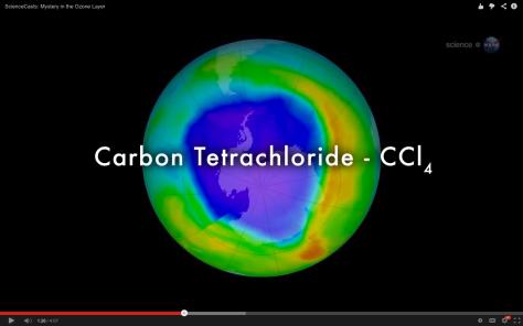 Agujero de ozono y CCI4