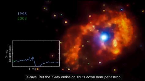 estrella Eta Carinae