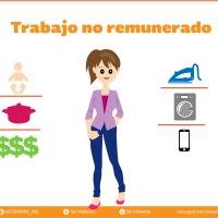 El valor del trabajo no remunerado en los hogares