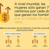 Una remuneración igual por trabajo de igual valor